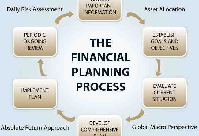 Financial Planning and Managerial Restructure